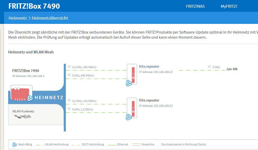 Wlan Mesh Test Avm Fritzbox Powerline Und Repeater